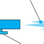 Bachelorarbeit Morawa Konzept Knoten Zeitspanne