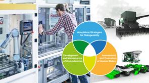 Vorschau für das Forschungsprojekt: GRK 2323 – Förderliche Gestaltung Cyber-Physischer Produktionssysteme