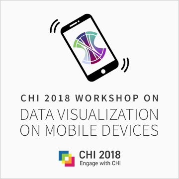 Banner: MobileVis: A CHI 2018 Workshop